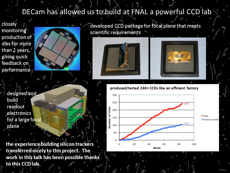 DECam has allowed us to build at FNAL a powerful CCD lab