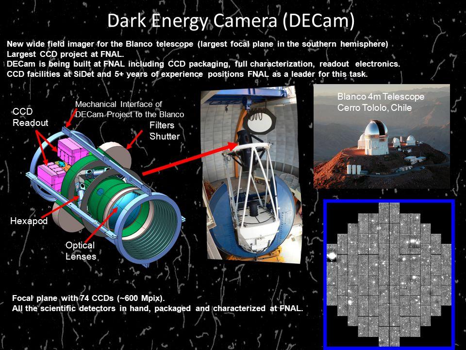 Dark Energy Camera (DECam)
