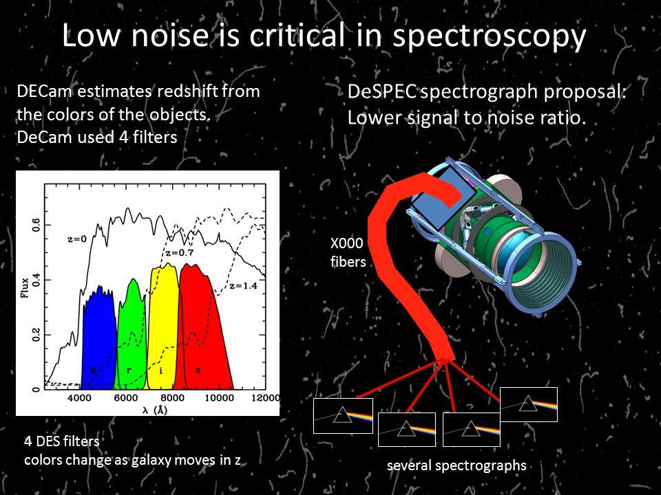 Low noise is critical in spectroscopy