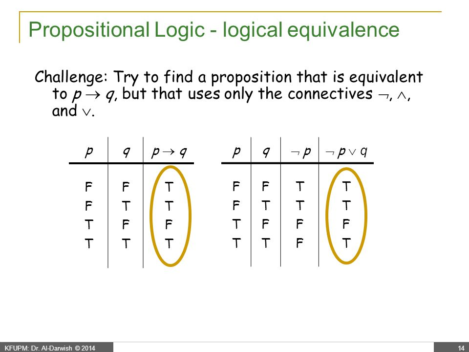 Propositional Logic – a proof of one famous 