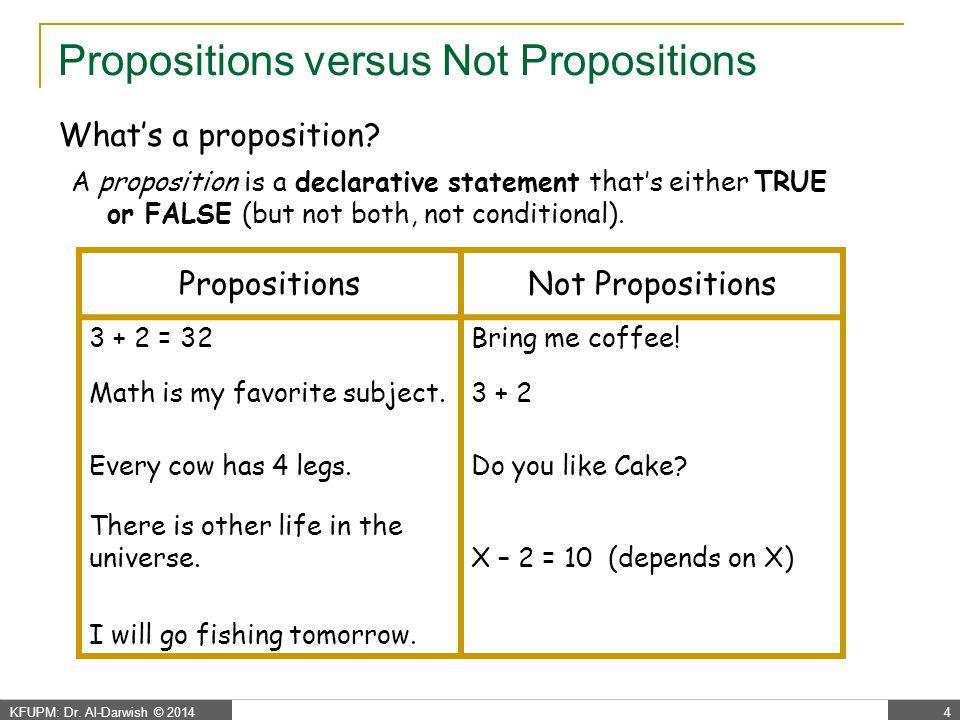 Atomic versus Compound Propositions