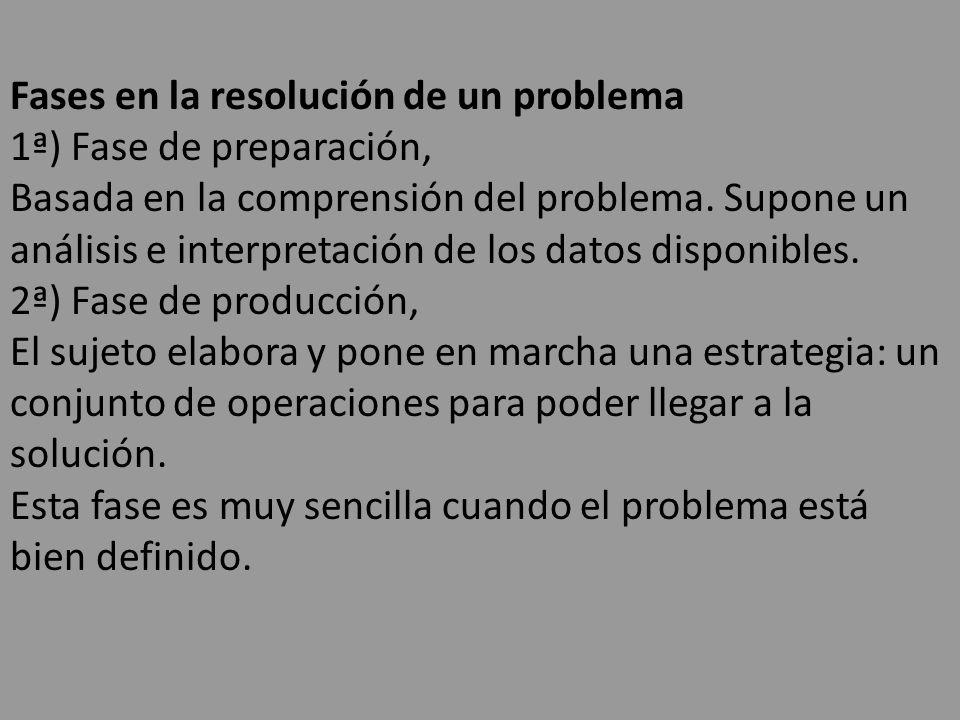 Fases en la resolución de un problema 1ª) Fase de preparación, Basada en la comprensión del problema.