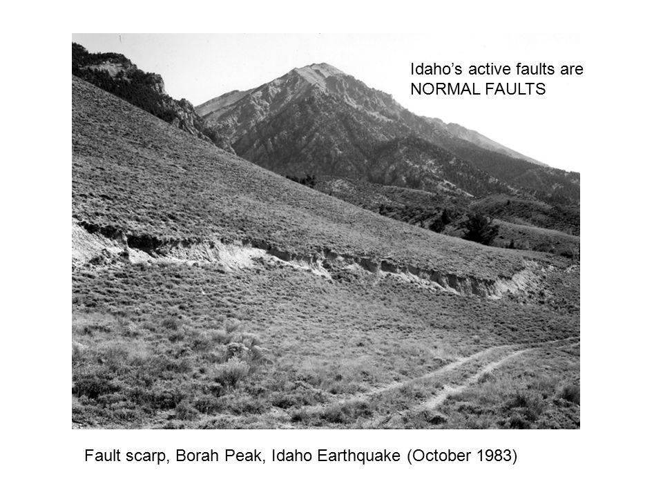Idaho's active faults are