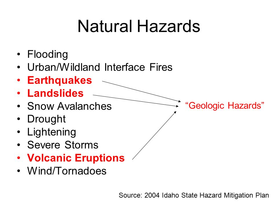 Natural Hazards Flooding Urban/Wildland Interface Fires Earthquakes