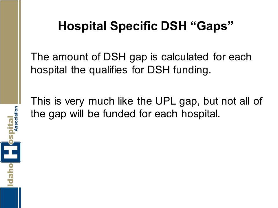 Hospital Specific DSH Gaps