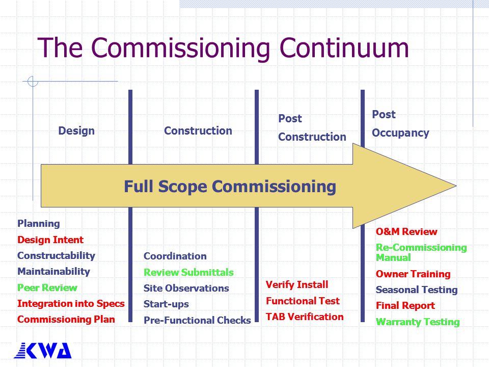 The Commissioning Continuum
