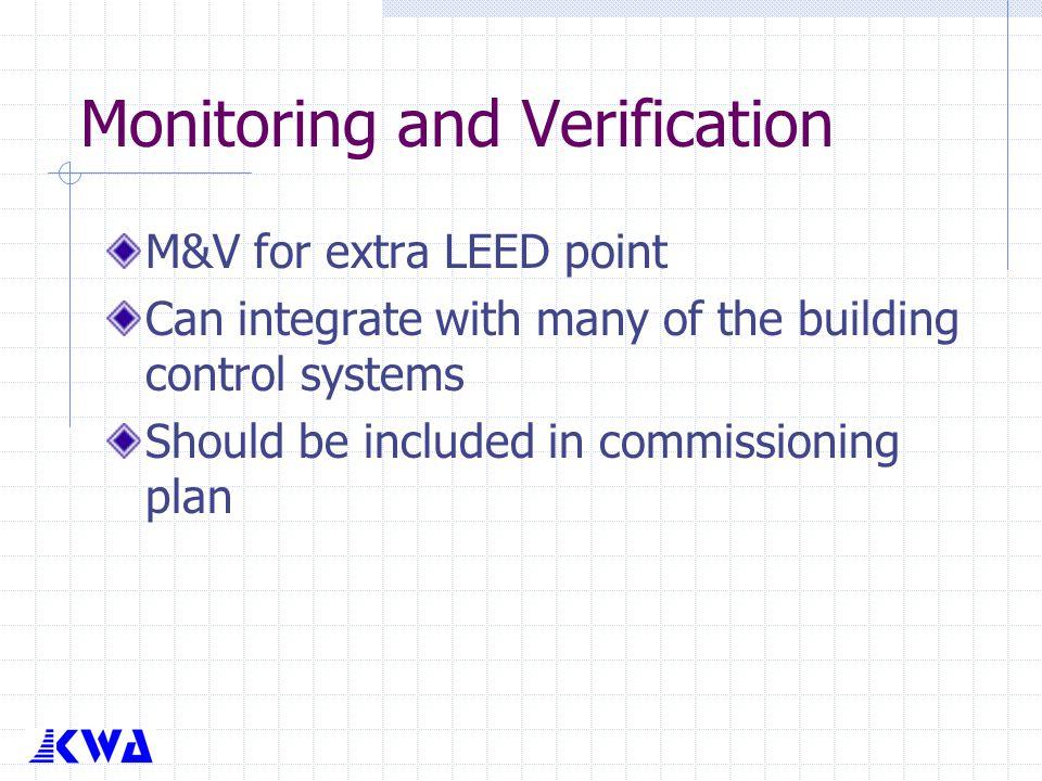 Monitoring and Verification