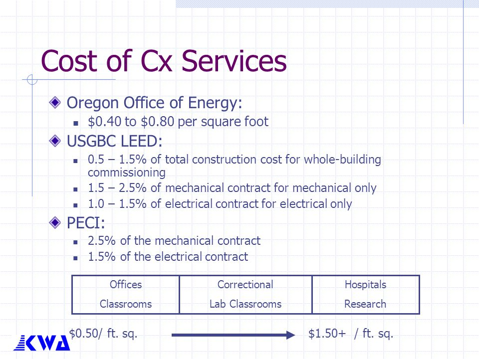 Cost of Cx Services Oregon Office of Energy: USGBC LEED: PECI: