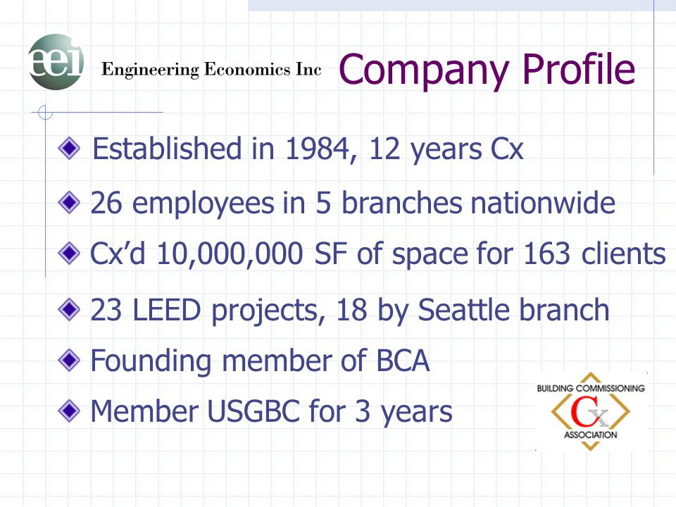 Company Profile Established in 1984, 12 years Cx