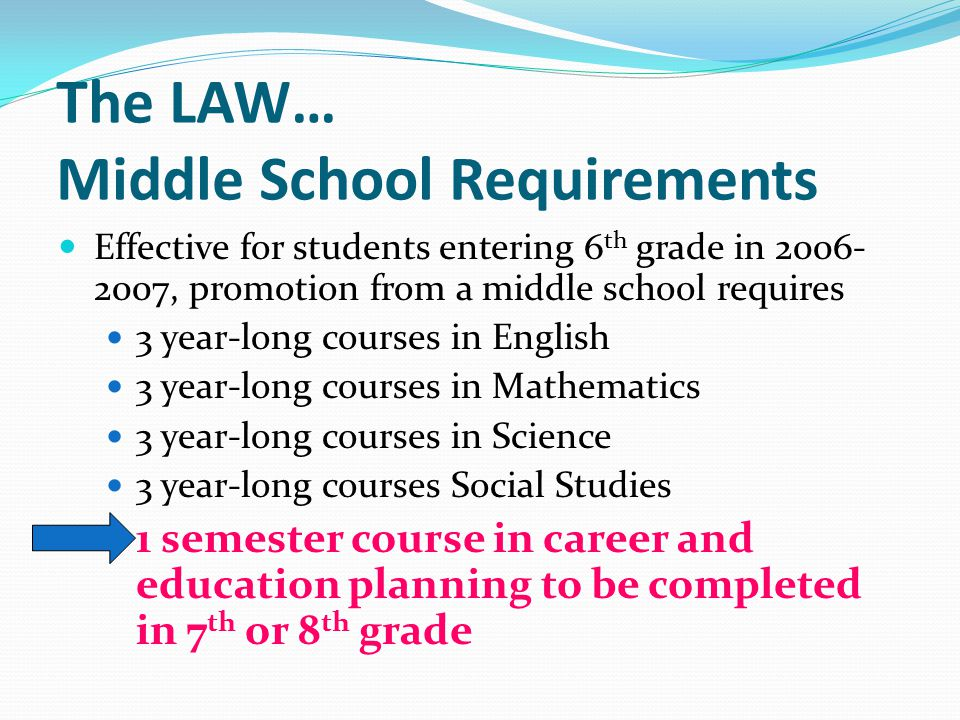 The LAW… Middle School Requirements