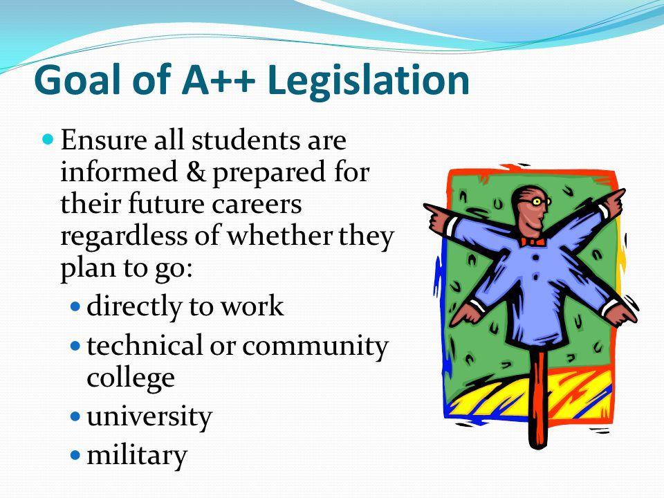 Goal of A++ Legislation