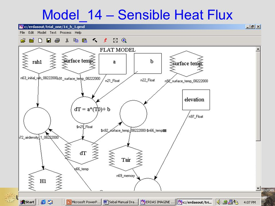 Model_14 – Sensible Heat Flux