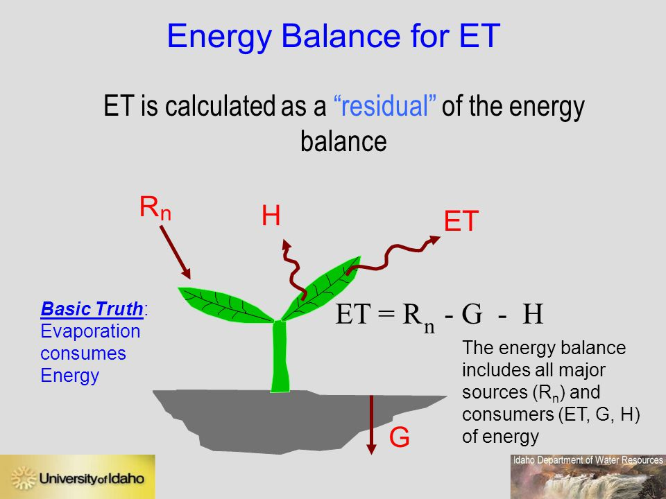 ET is calculated as a residual of the energy balance