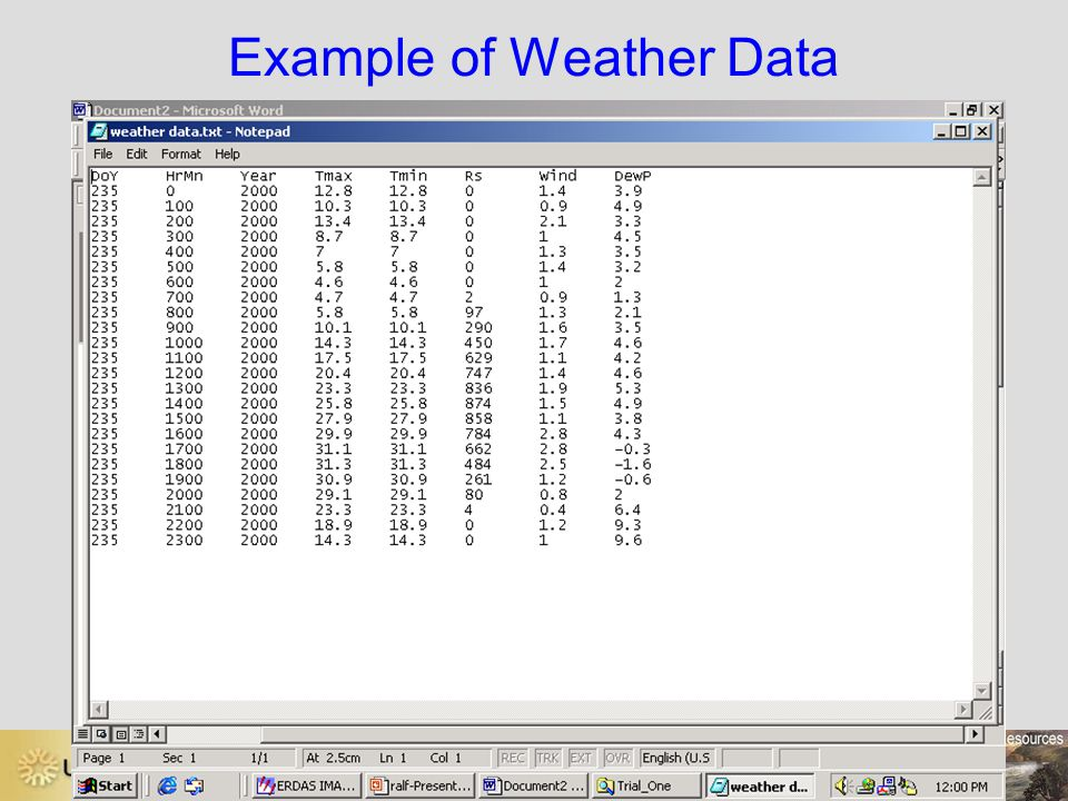 Example of Weather Data