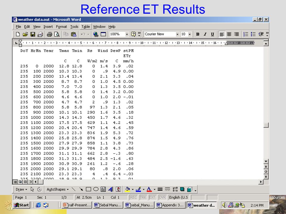 Reference ET Results