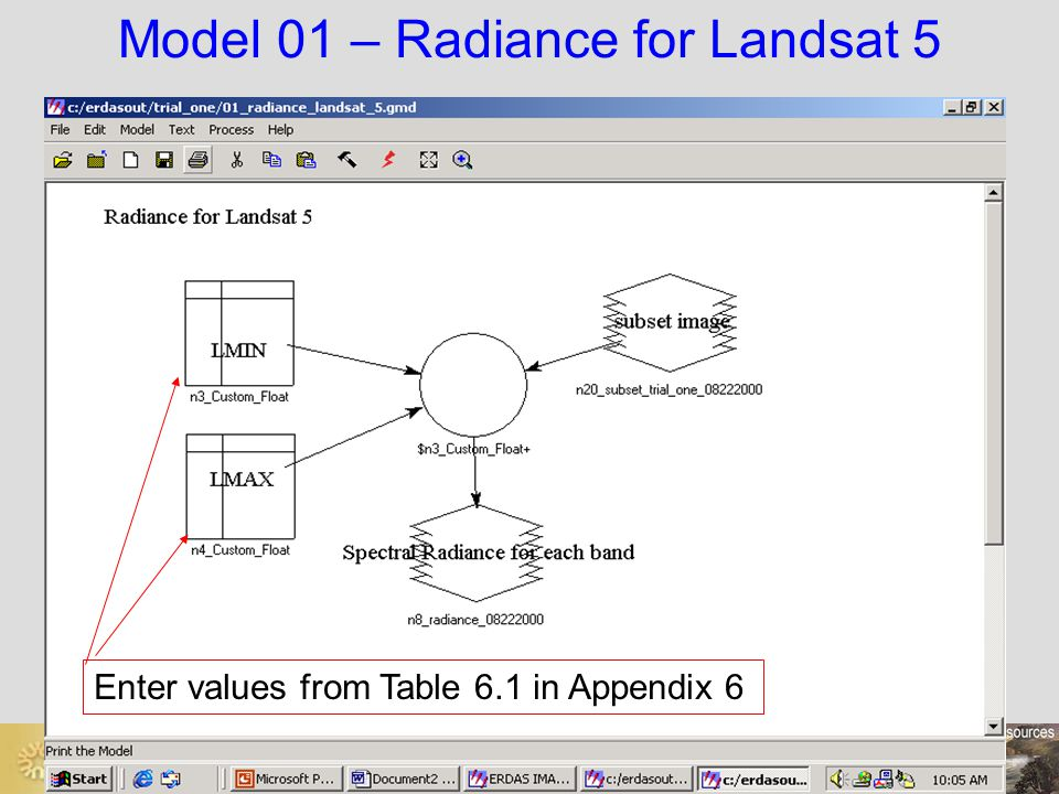 Model 01 – Radiance for Landsat 5