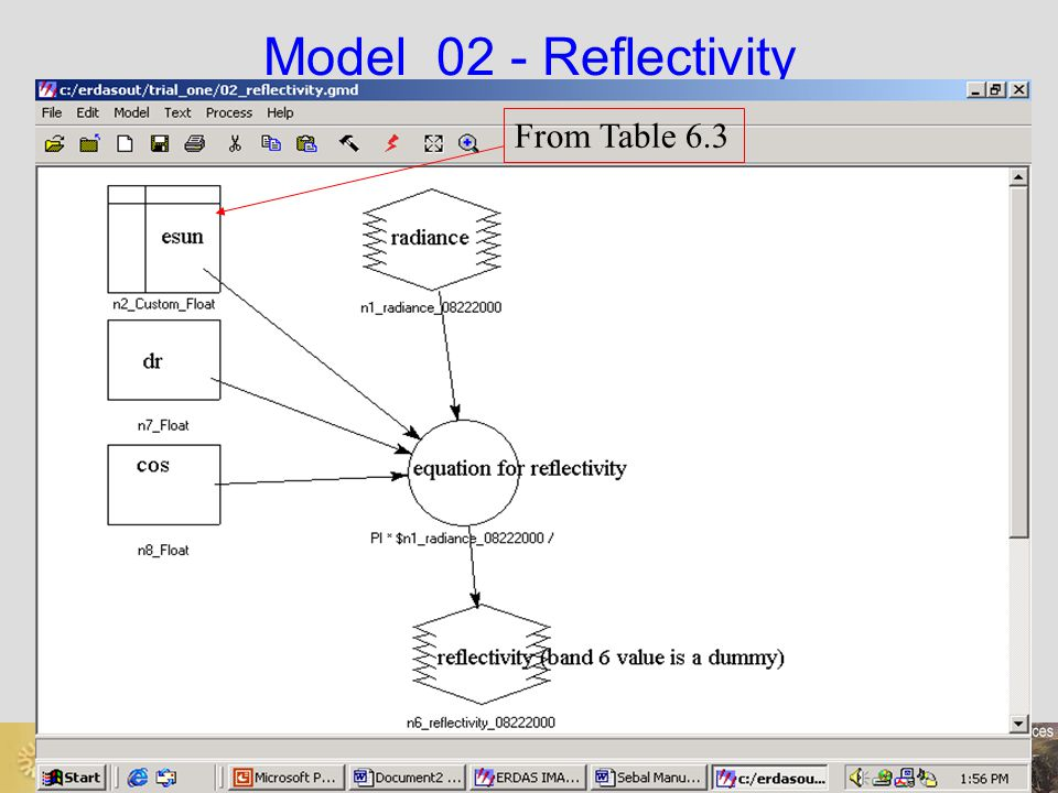 Model_02 - Reflectivity From Table 6.3