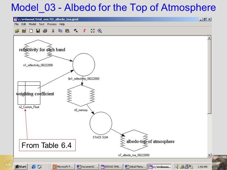 Model_03 - Albedo for the Top of Atmosphere