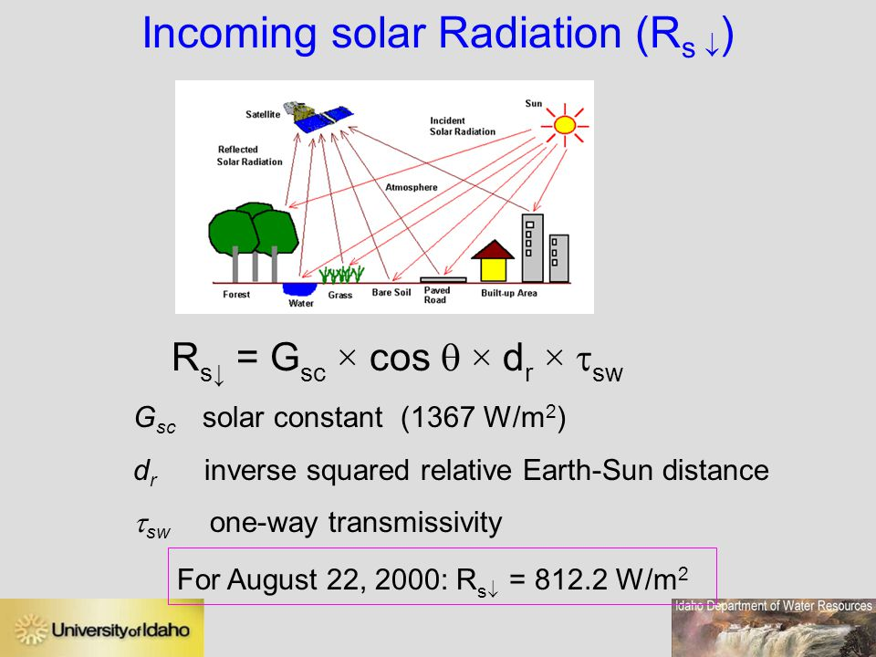 Incoming solar Radiation (Rs )