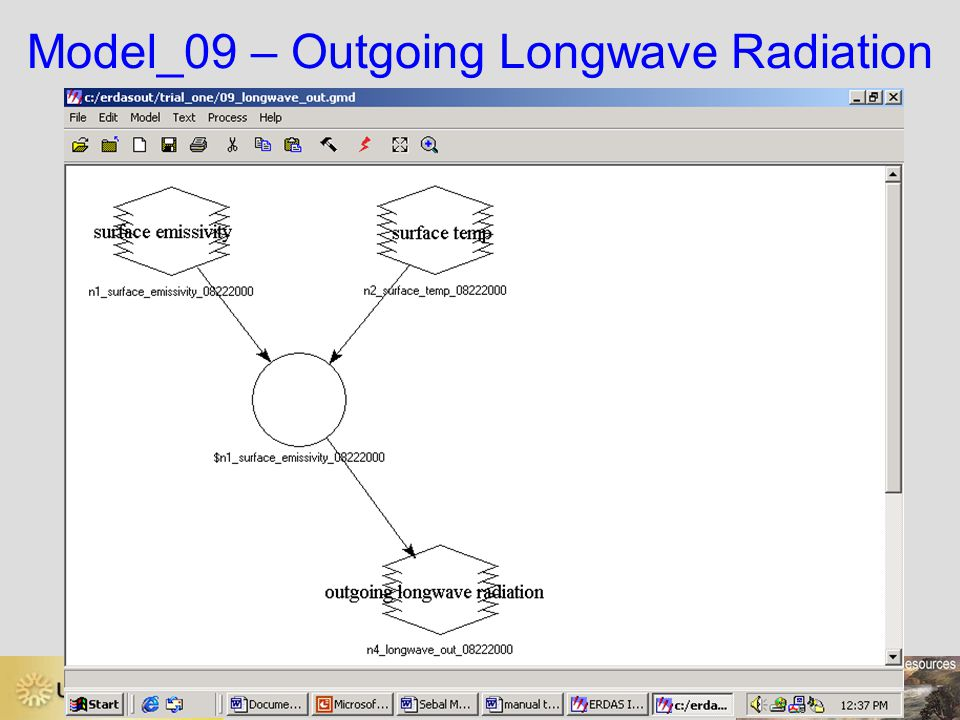 Model_09 – Outgoing Longwave Radiation