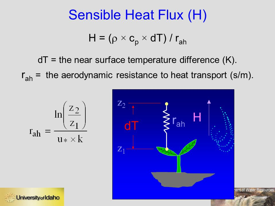 Sensible Heat Flux (H) H rah dT H = (r × cp × dT) / rah