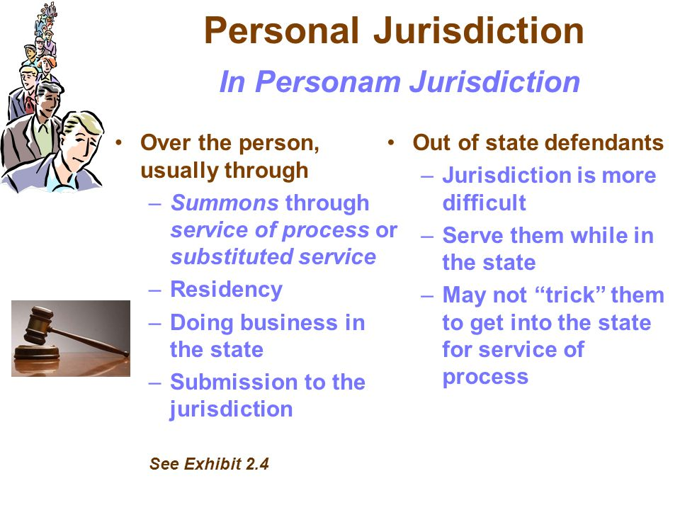 Personal Jurisdiction In Personam Jurisdiction