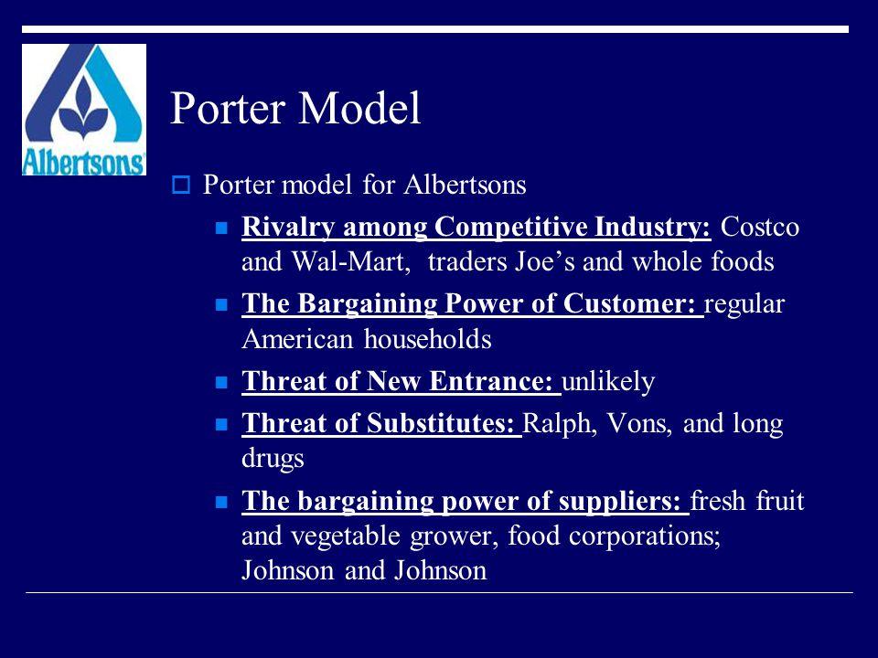 Porter Model Porter model for Albertsons