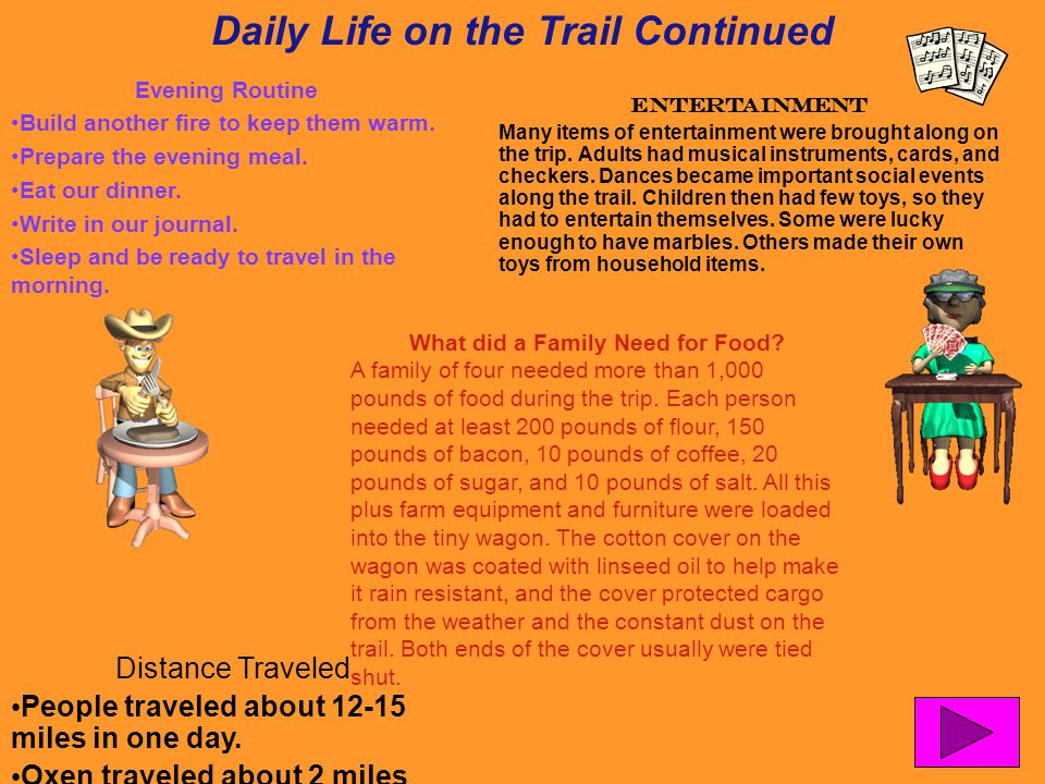 Daily Life on the Trail Continued What did a Family Need for Food