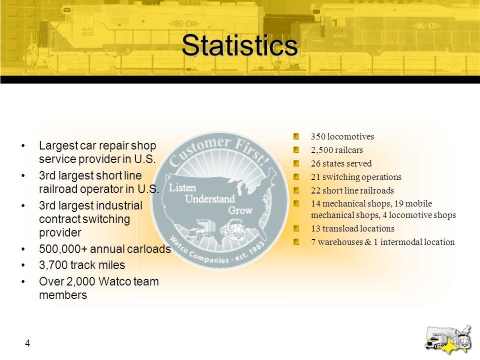 Statistics Largest car repair shop service provider in U.S.