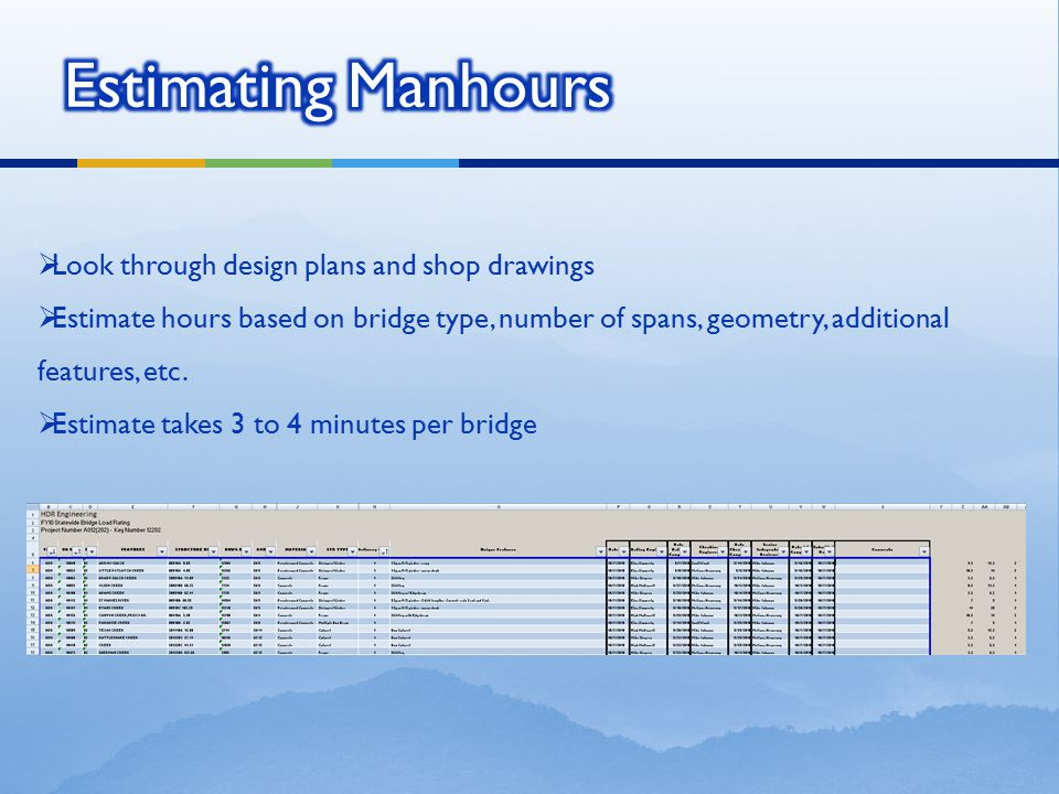 Estimating Manhours Look through design plans and shop drawings