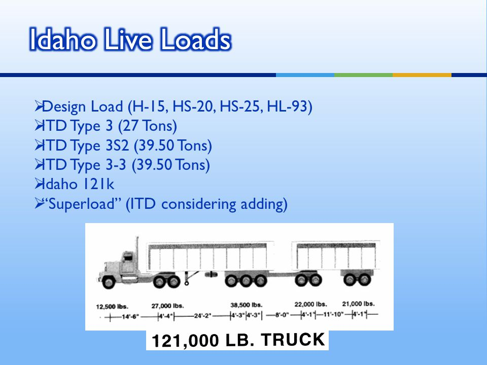 Idaho Live Loads Design Load (H-15, HS-20, HS-25, HL-93)