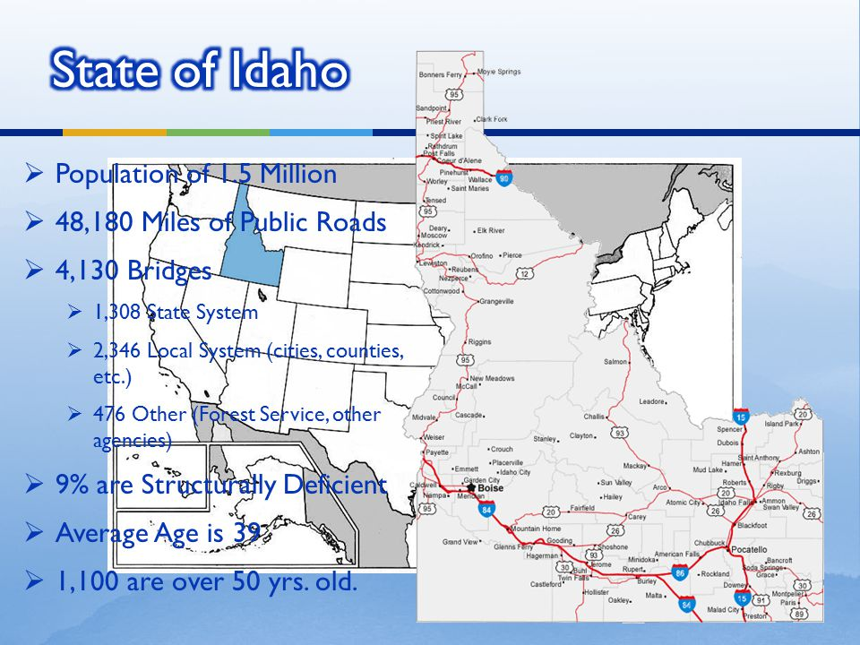 State of Idaho Population of 1.5 Million 48,180 Miles of Public Roads