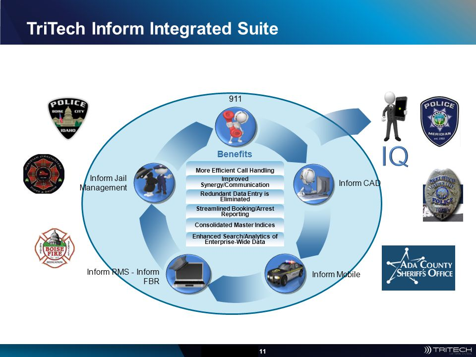 TriTech Inform Integrated Suite