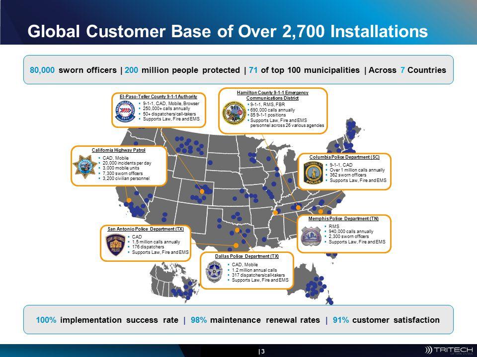 Global Customer Base of Over 2,700 Installations