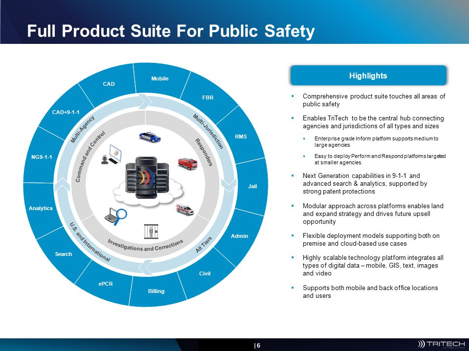 Full Product Suite For Public Safety