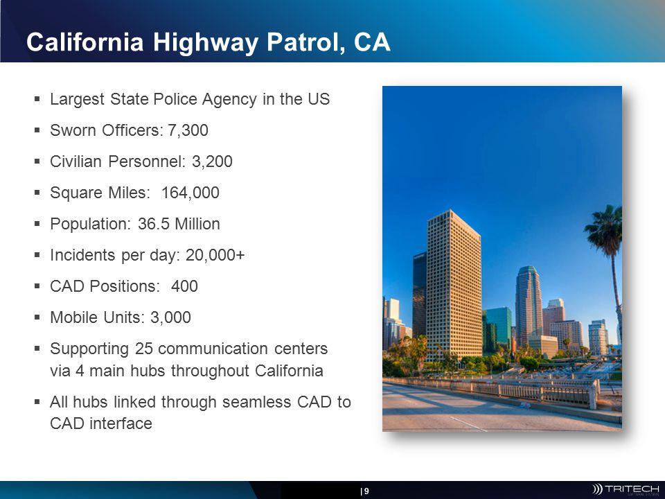 California Highway Patrol, CA