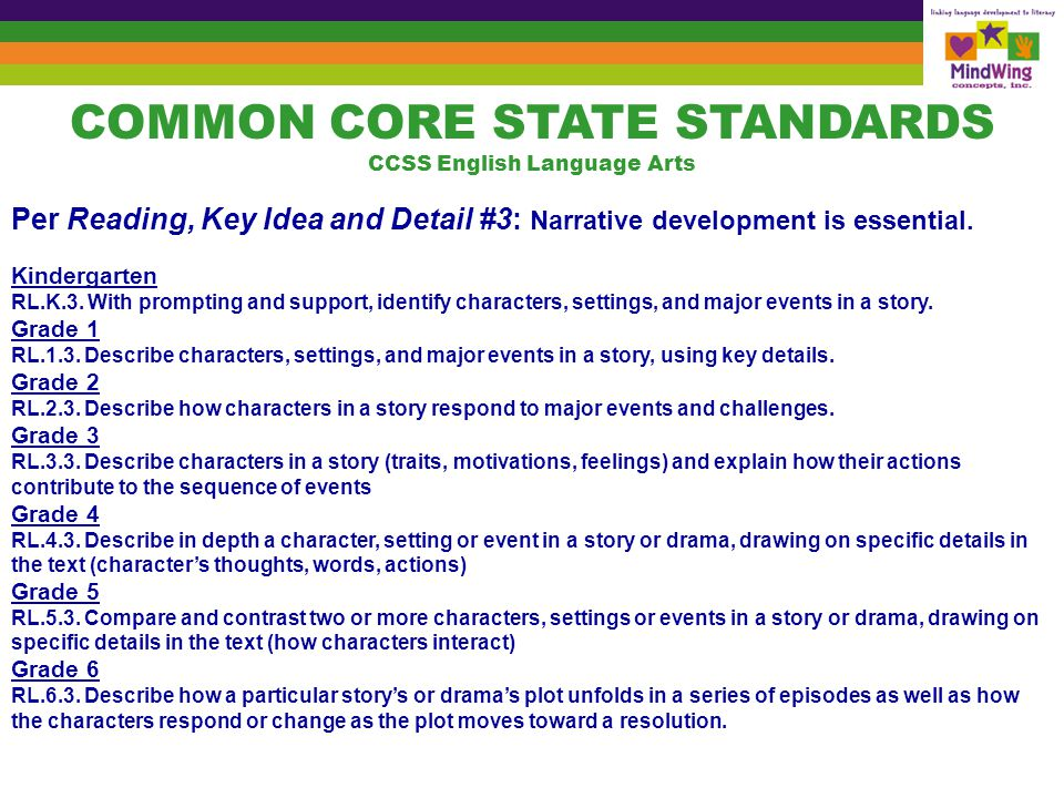 ASHA Principles: Integrating the CCSS