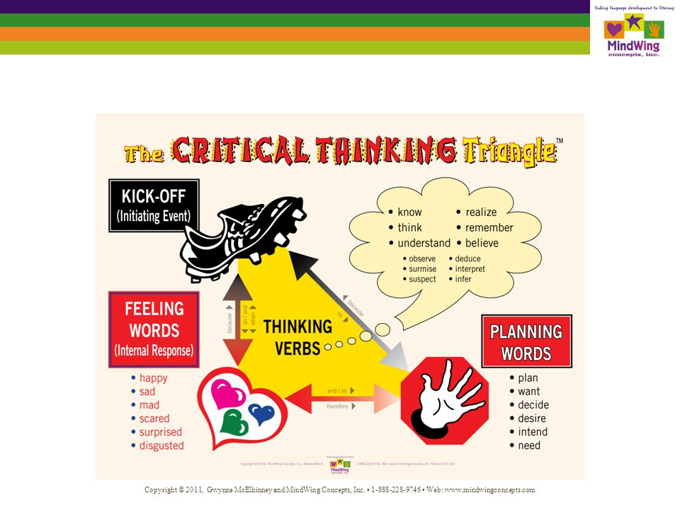 The Critical Thinking Triangle® help students improve…