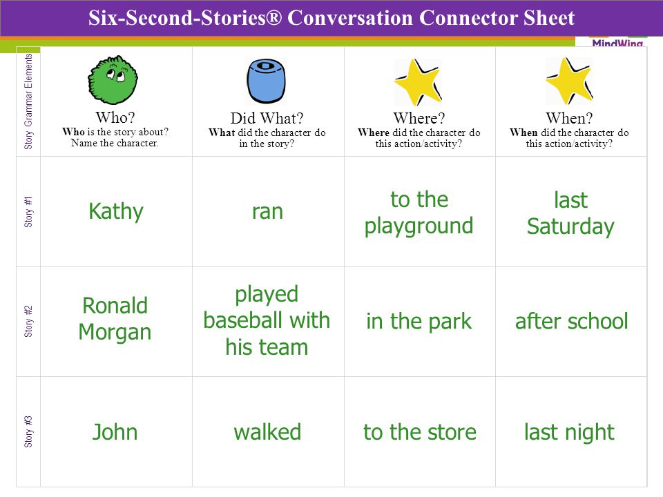 Desired Student Outcomes from Teaching Six-Second-Stories®: