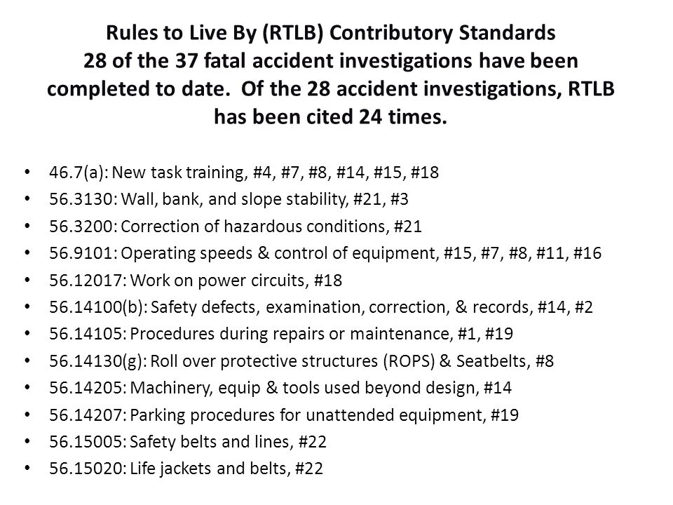 Rules to Live By (RTLB) Contributory Standards 28 of the 37 fatal accident investigations have been completed to date. Of the 28 accident investigations, RTLB has been cited 24 times.