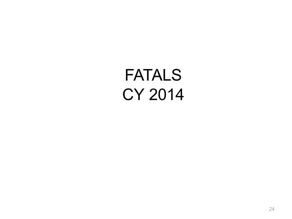 FATALS CY 2014