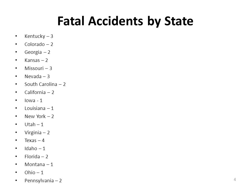Fatal Accidents by State