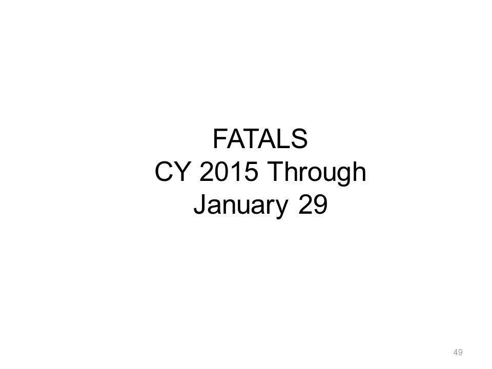 FATALS CY 2015 Through January 29