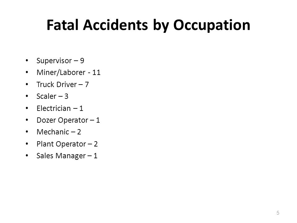 Fatal Accidents by Occupation