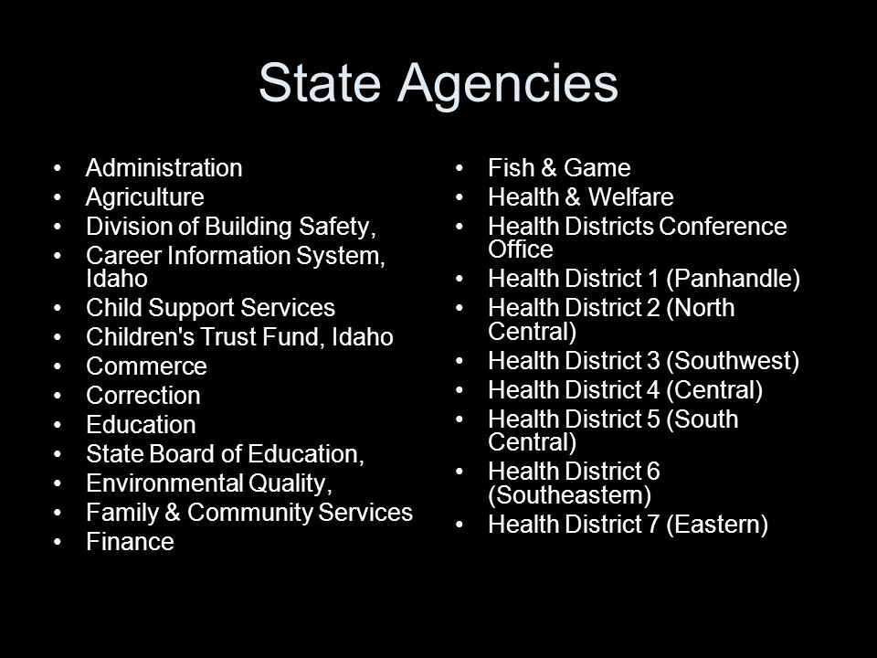 State Agencies Administration Agriculture Division of Building Safety,
