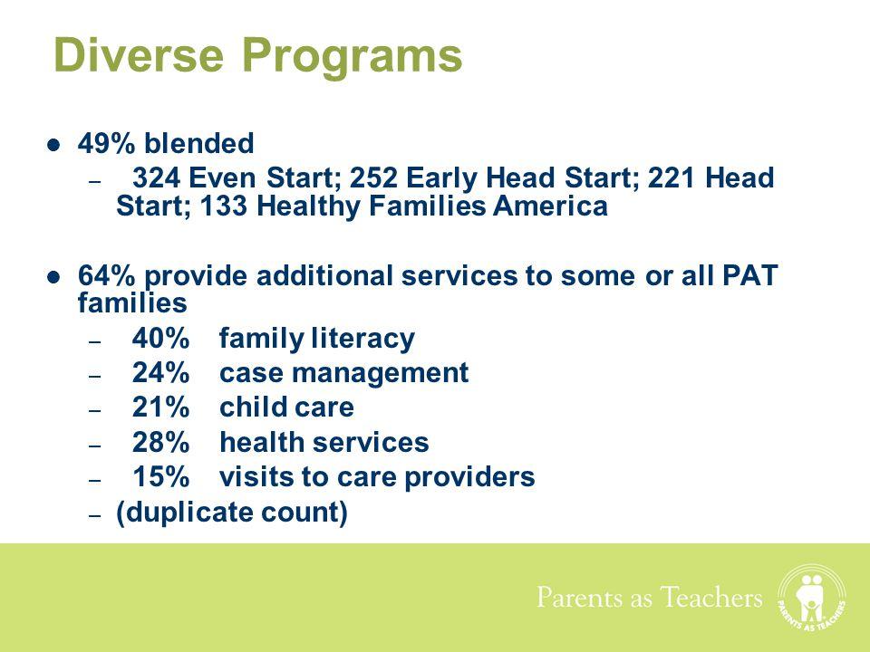 Diverse Programs 49% blended
