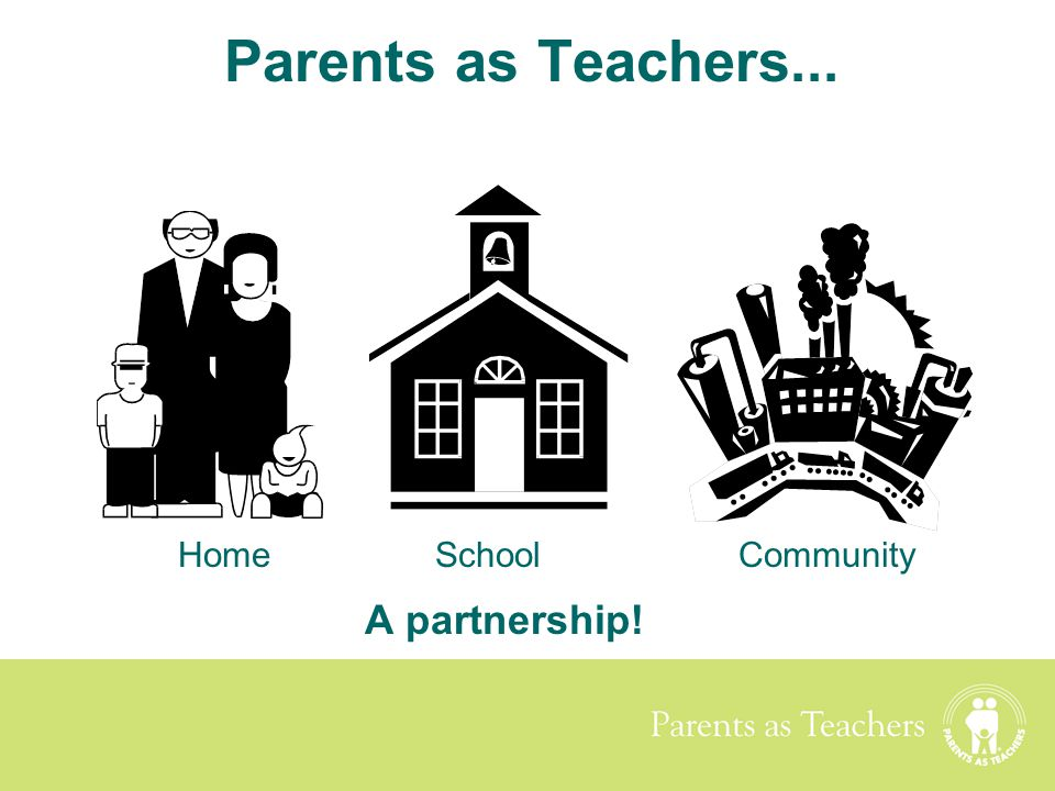 Parents as Teachers... Home School Community A partnership!
