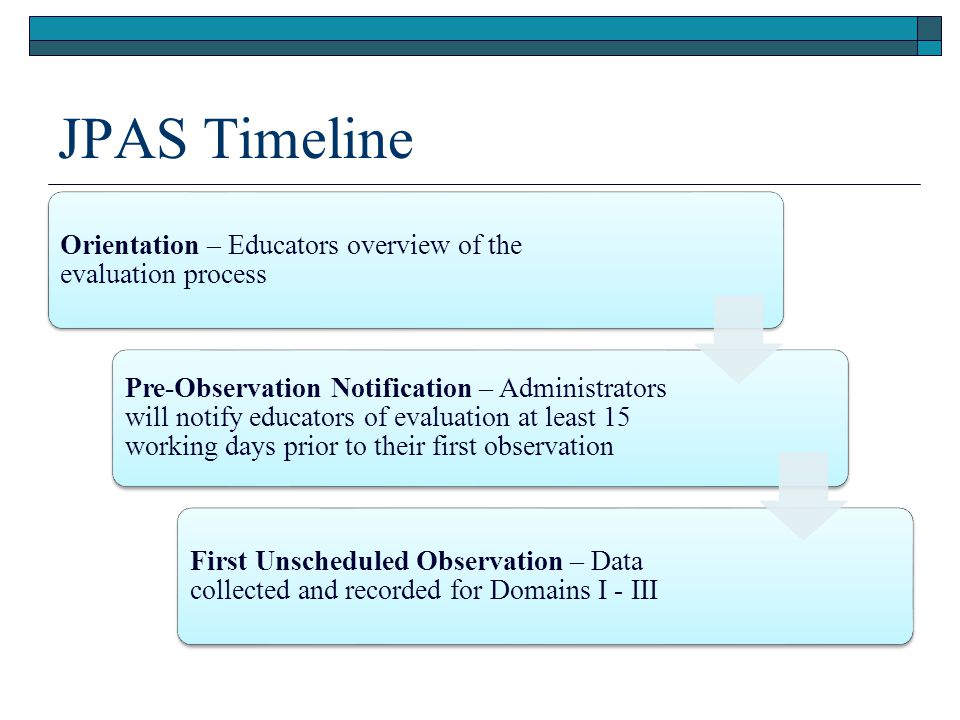 JPAS Timeline Orientation – Educators overview of the evaluation process.