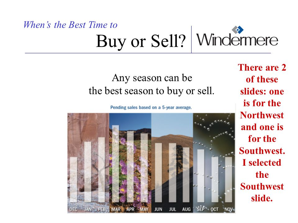 the best season to buy or sell.
