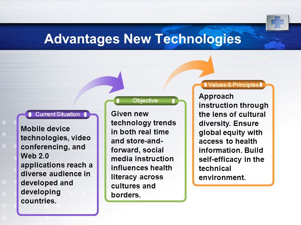 Advantages New Technologies